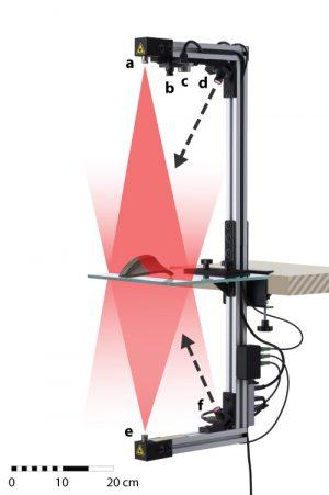 LAP-scaner-schema